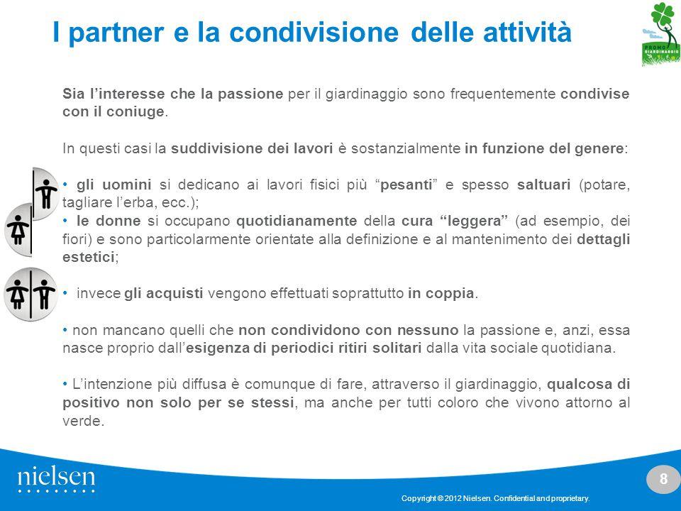 I partner e la condivisione delle attività