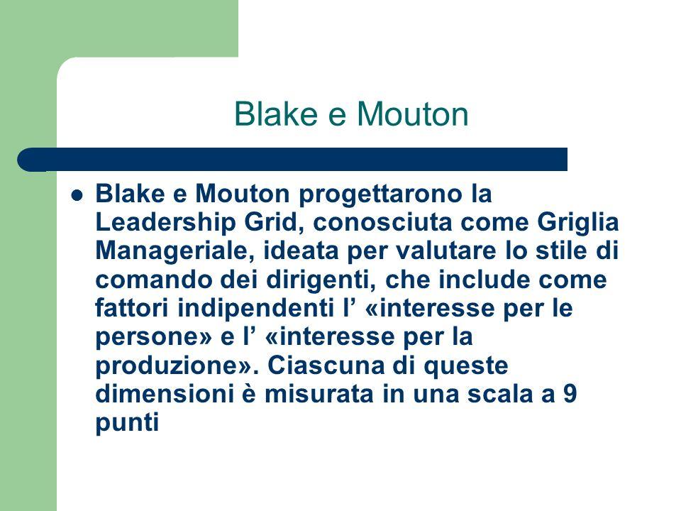 Blake e Mouton
