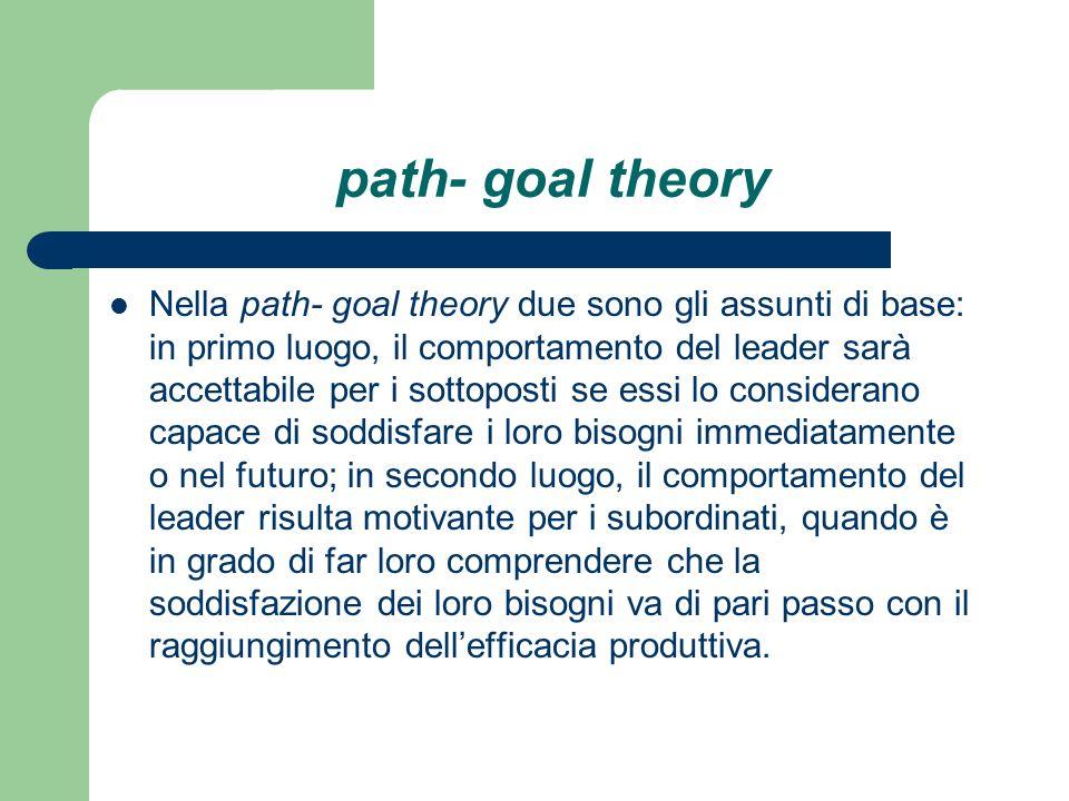 path- goal theory