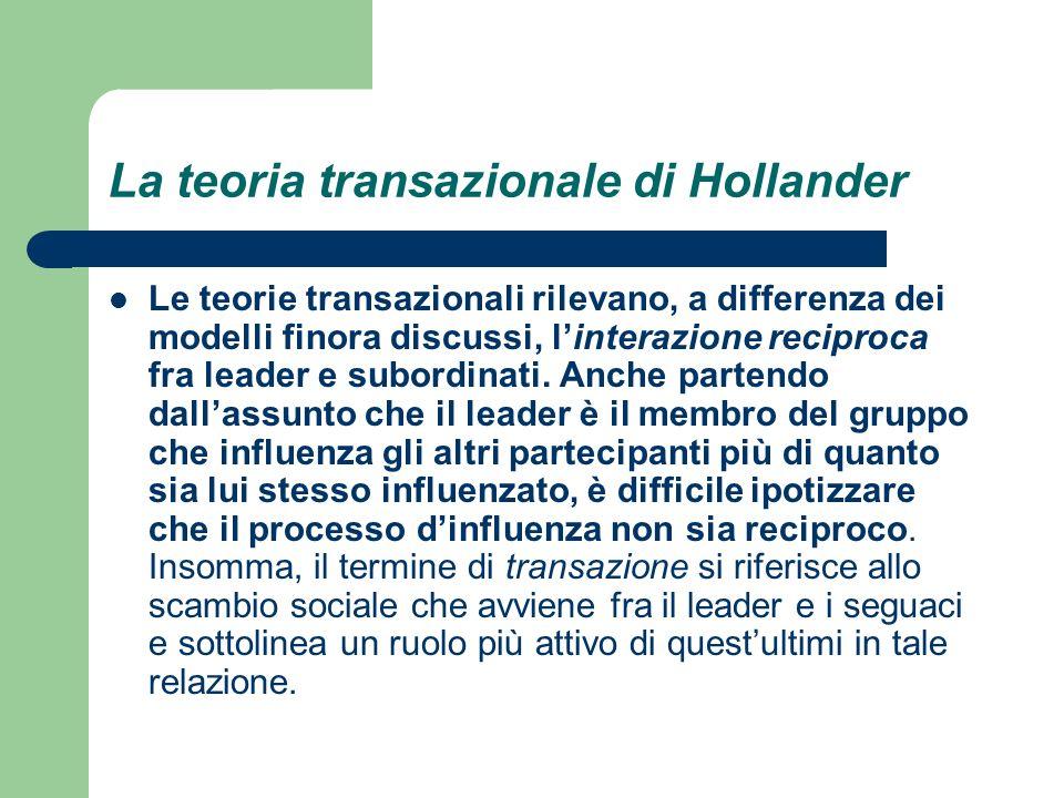 La teoria transazionale di Hollander