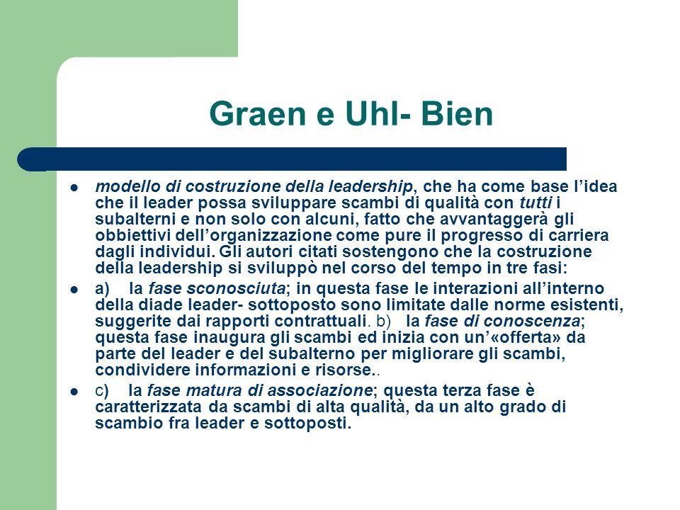 Graen e Uhl- Bien