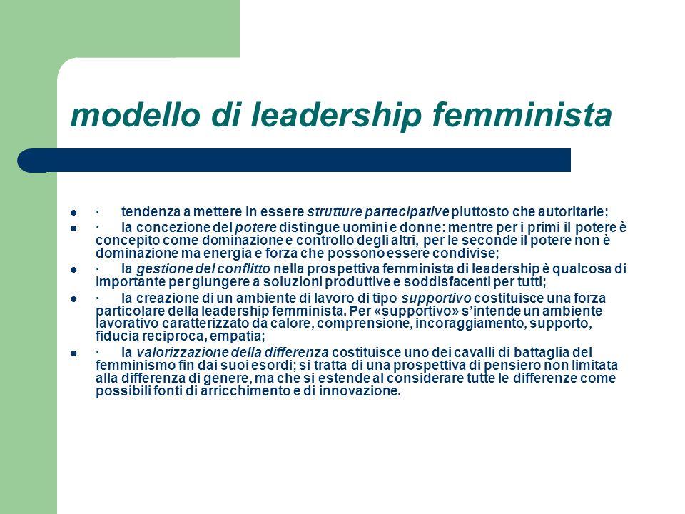 modello di leadership femminista
