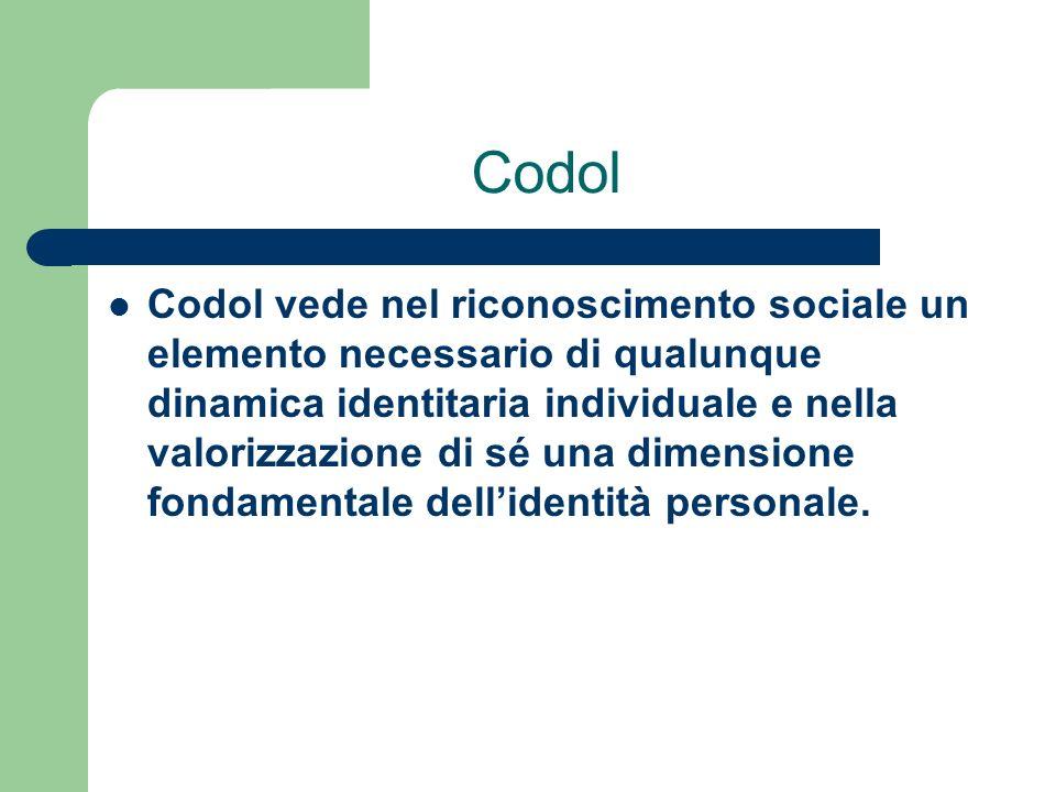 Codol