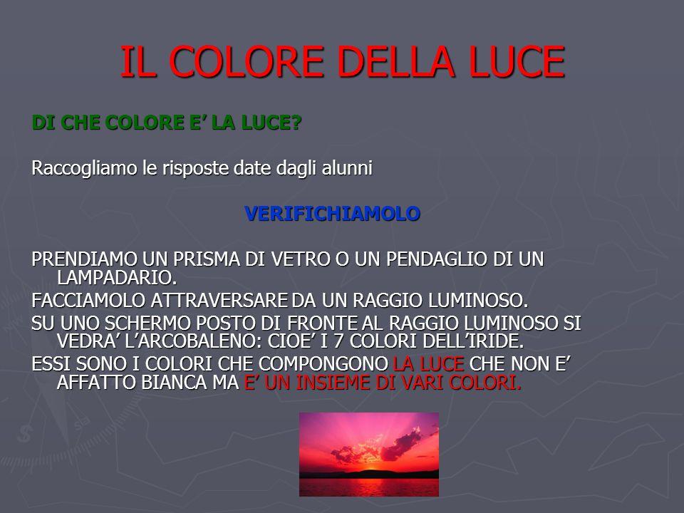IL COLORE DELLA LUCE DI CHE COLORE E' LA LUCE