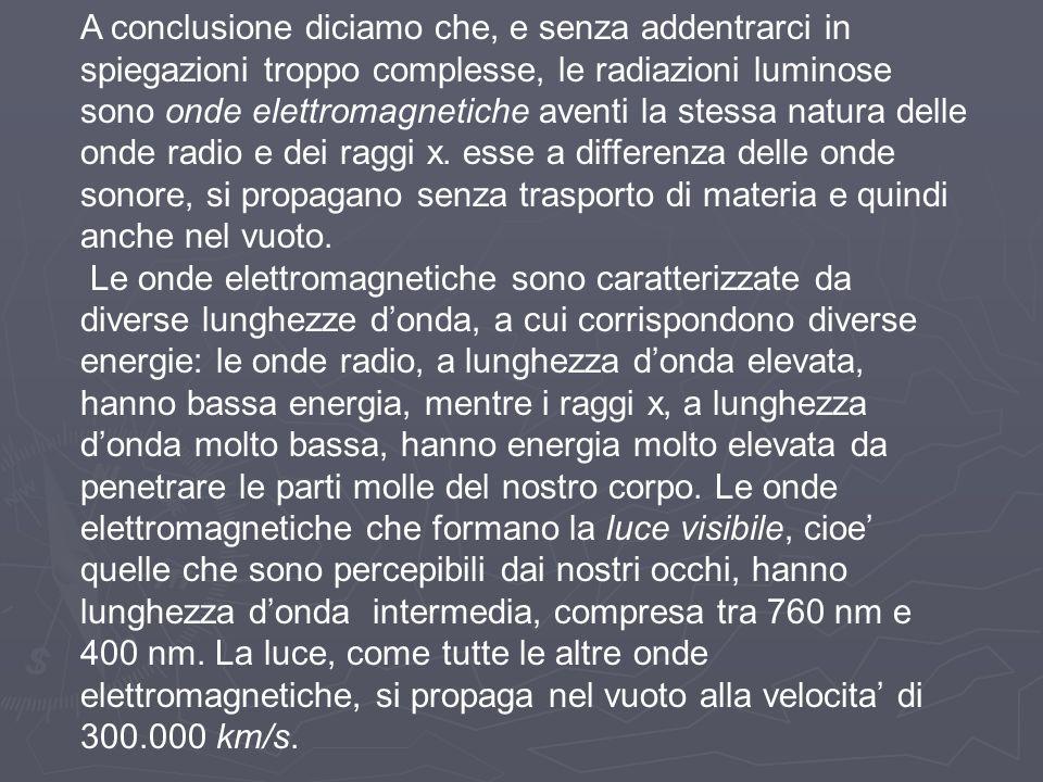 A conclusione diciamo che, e senza addentrarci in spiegazioni troppo complesse, le radiazioni luminose sono onde elettromagnetiche aventi la stessa natura delle onde radio e dei raggi x. esse a differenza delle onde sonore, si propagano senza trasporto di materia e quindi anche nel vuoto.