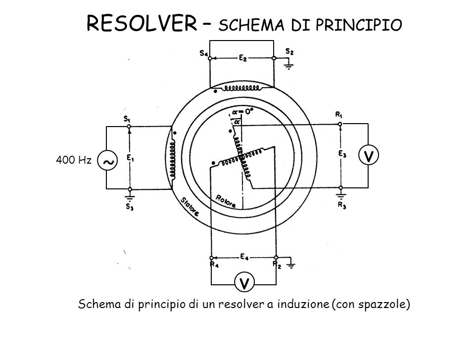 Schema Collegamento Encoder Incrementale : Trasduttori per la rilevazione di velocità e posizione