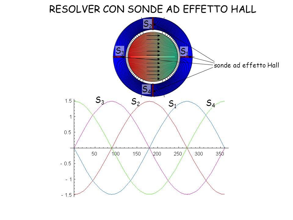 RESOLVER CON SONDE AD EFFETTO HALL