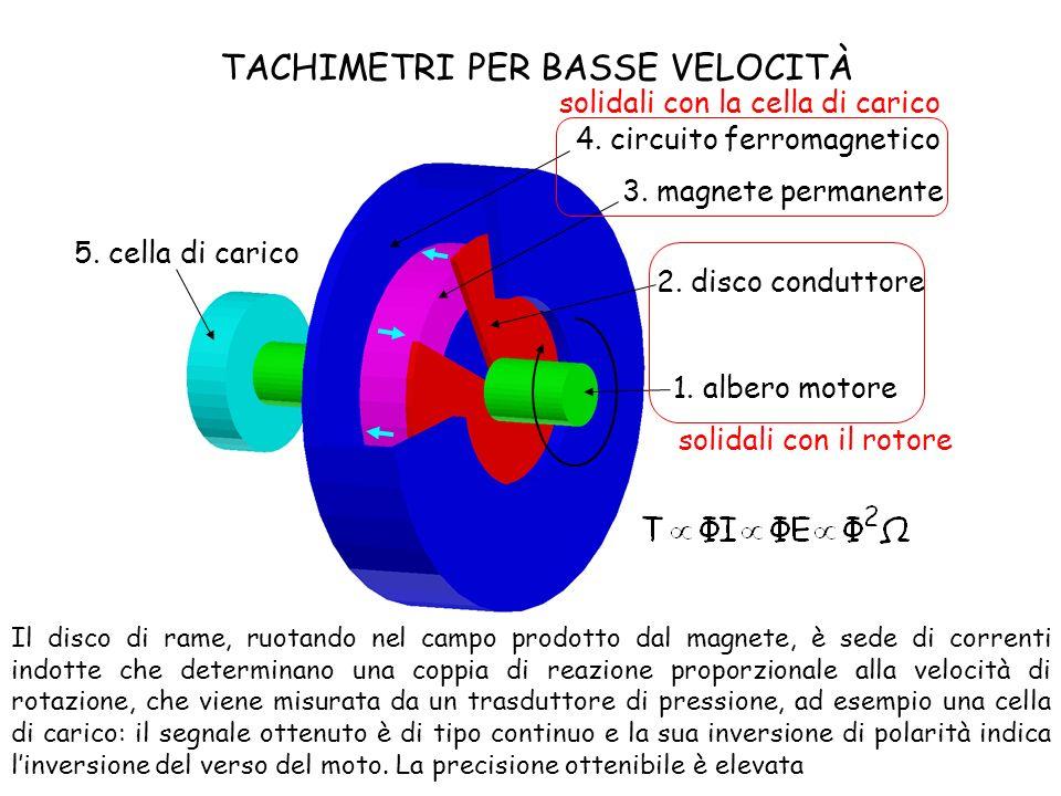 Schema Elettrico Per Verricello : Schema elettrico inversione di polarità deviatore a