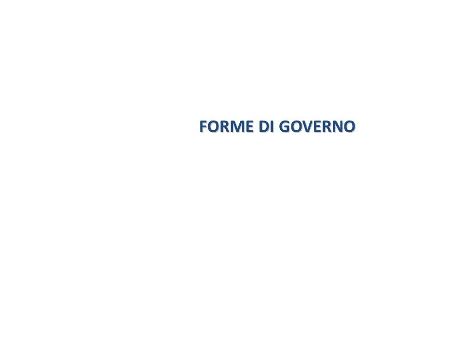 FORME DI GOVERNO