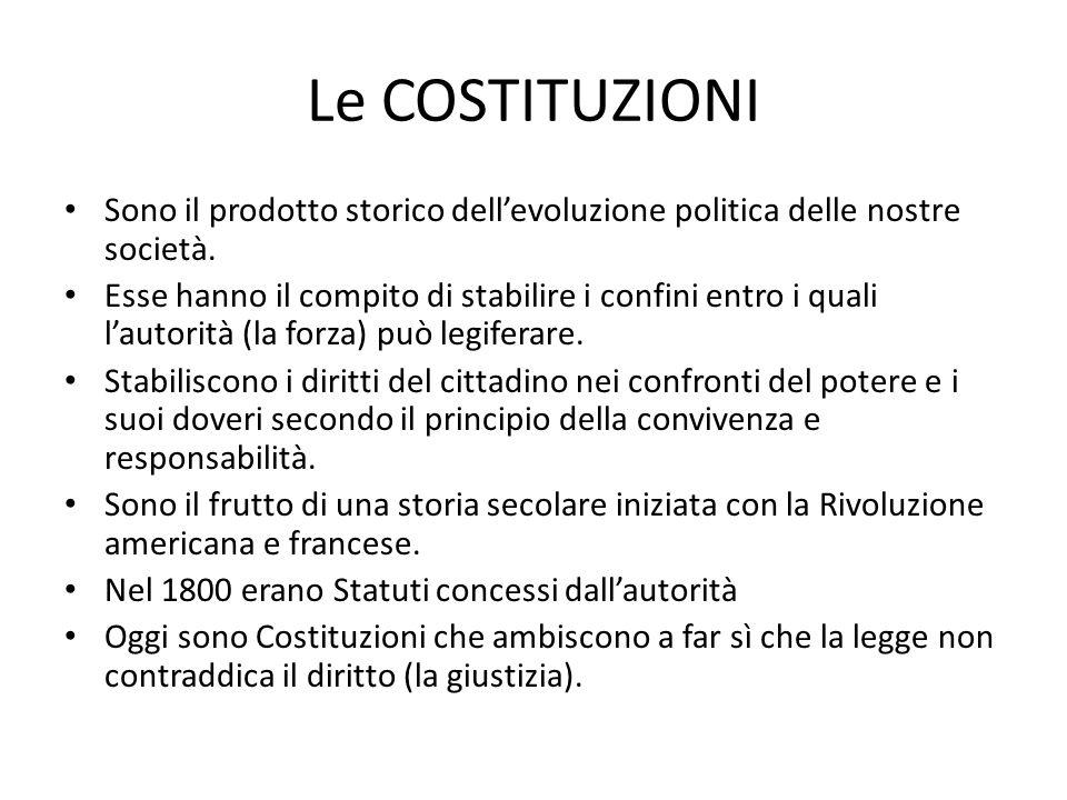Le COSTITUZIONI Sono il prodotto storico dell'evoluzione politica delle nostre società.