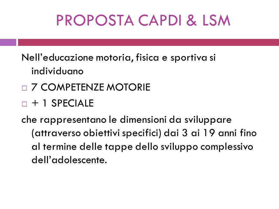 PROPOSTA CAPDI & LSM Nell'educazione motoria, fisica e sportiva si individuano. 7 COMPETENZE MOTORIE.