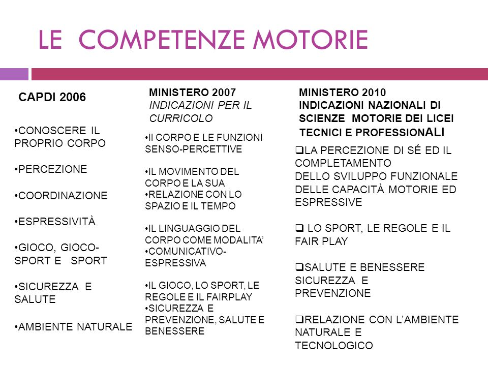 LE COMPETENZE MOTORIE CAPDI 2006 MINISTERO 2007 INDICAZIONI PER IL