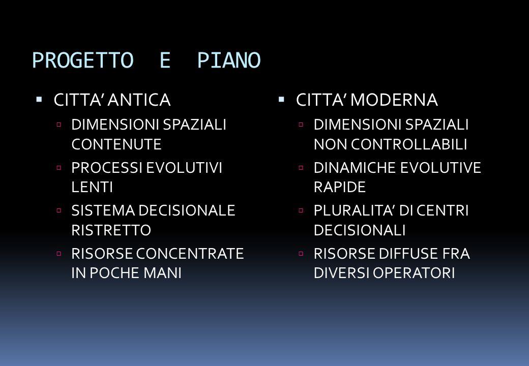 PROGETTO E PIANO CITTA' ANTICA CITTA' MODERNA
