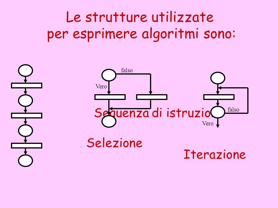 Le strutture utilizzate per esprimere algoritmi sono: