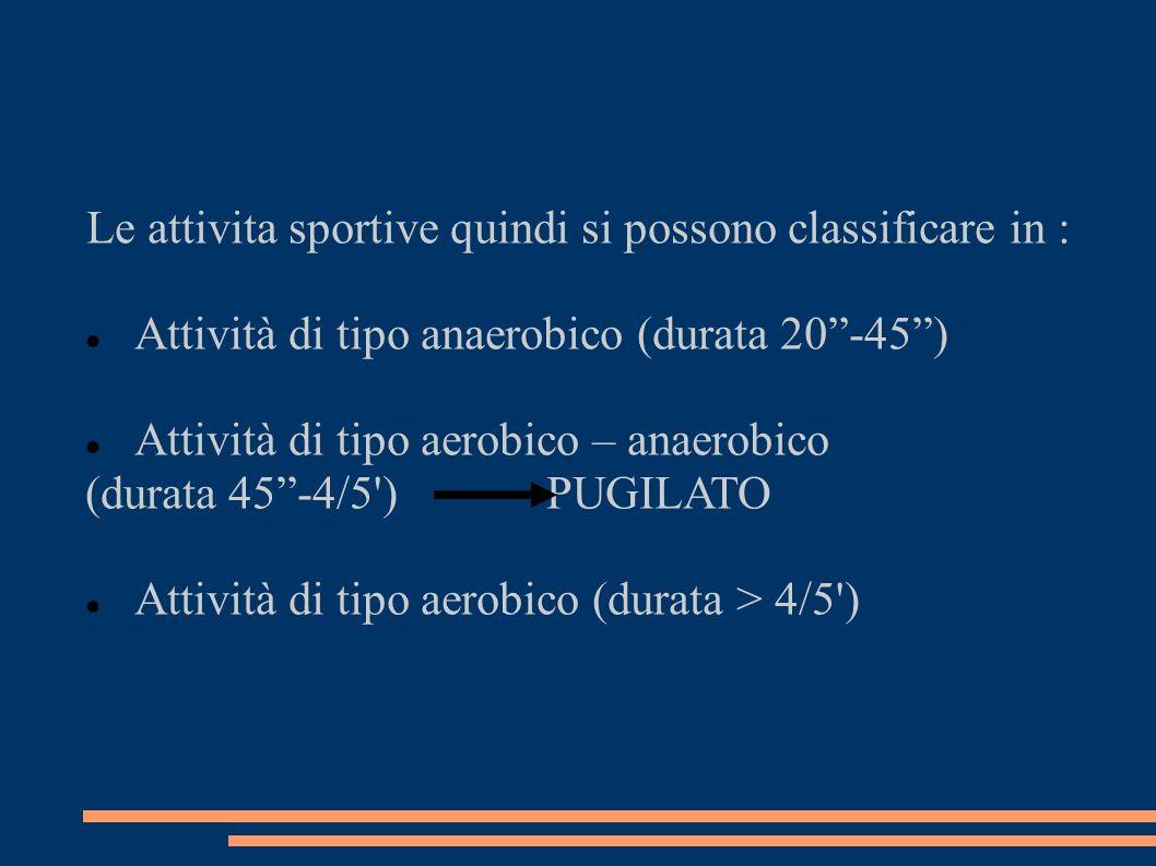 Le attivita sportive quindi si possono classificare in :