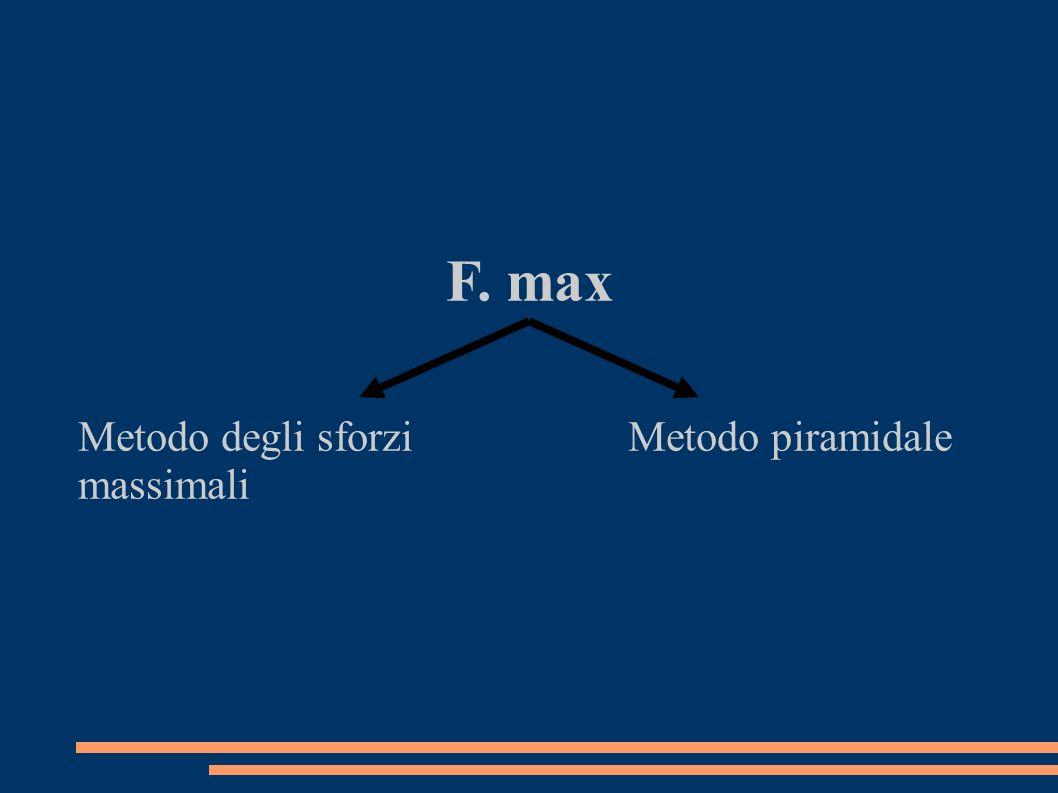 F. max Metodo degli sforzi Metodo piramidale massimali