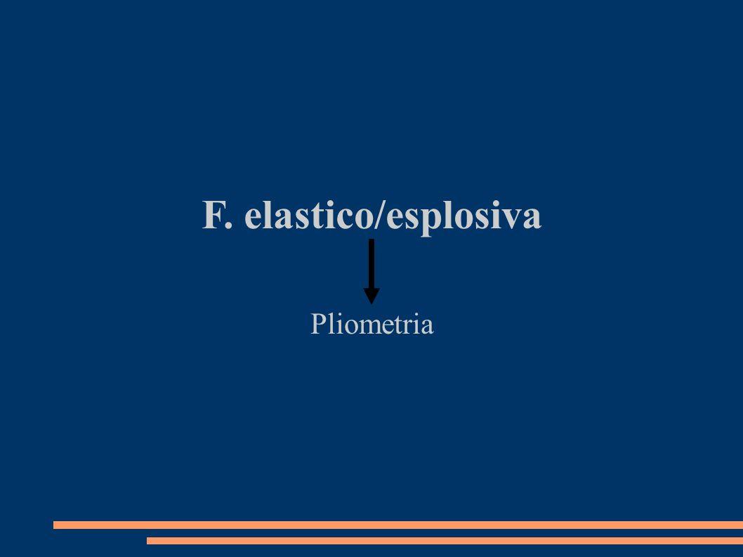 F. elastico/esplosiva Pliometria