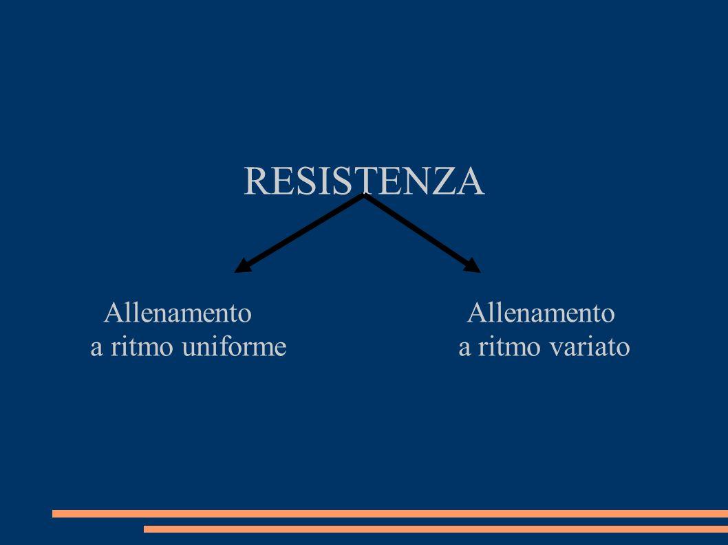 RESISTENZAAllenamento Allenamento.