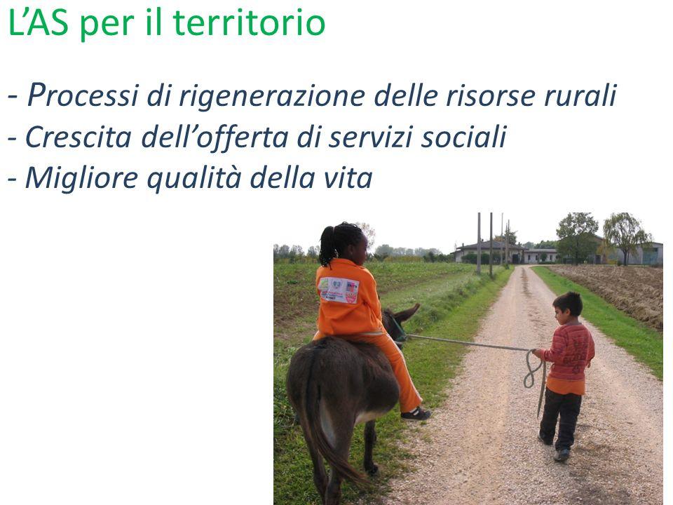 - Processi di rigenerazione delle risorse rurali - Crescita dell'offerta di servizi sociali - Migliore qualità della vita