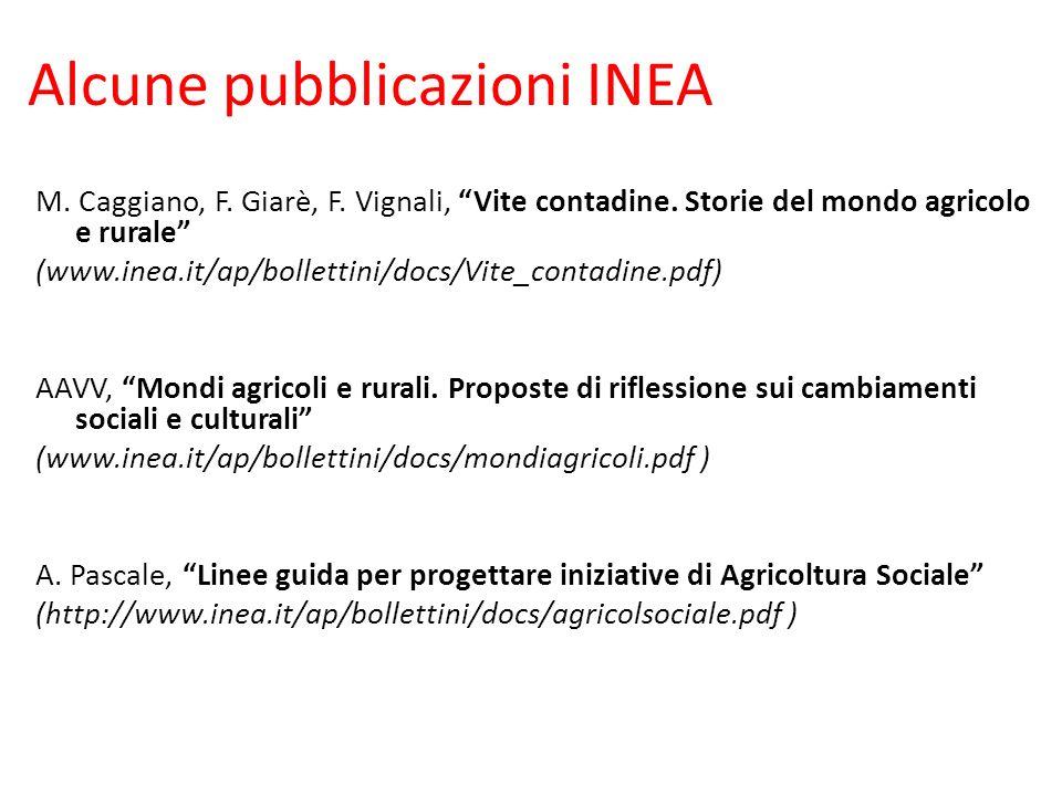 Alcune pubblicazioni INEA