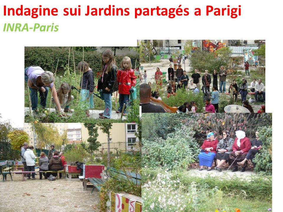 Indagine sui Jardins partagés a Parigi INRA-Paris