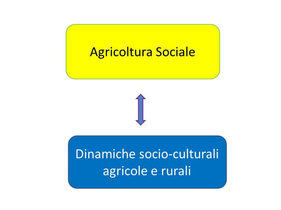 Dinamiche socio-culturali agricole e rurali