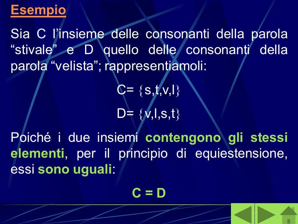Esempio Sia C l'insieme delle consonanti della parola stivale e D quello delle consonanti della parola velista ; rappresentiamoli: