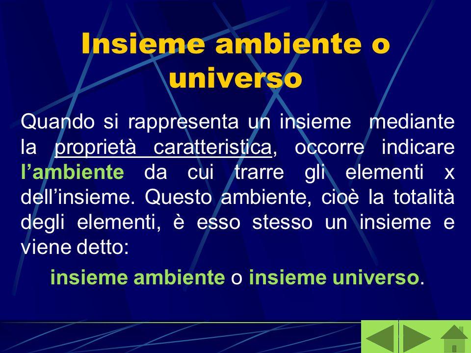 Insieme ambiente o universo