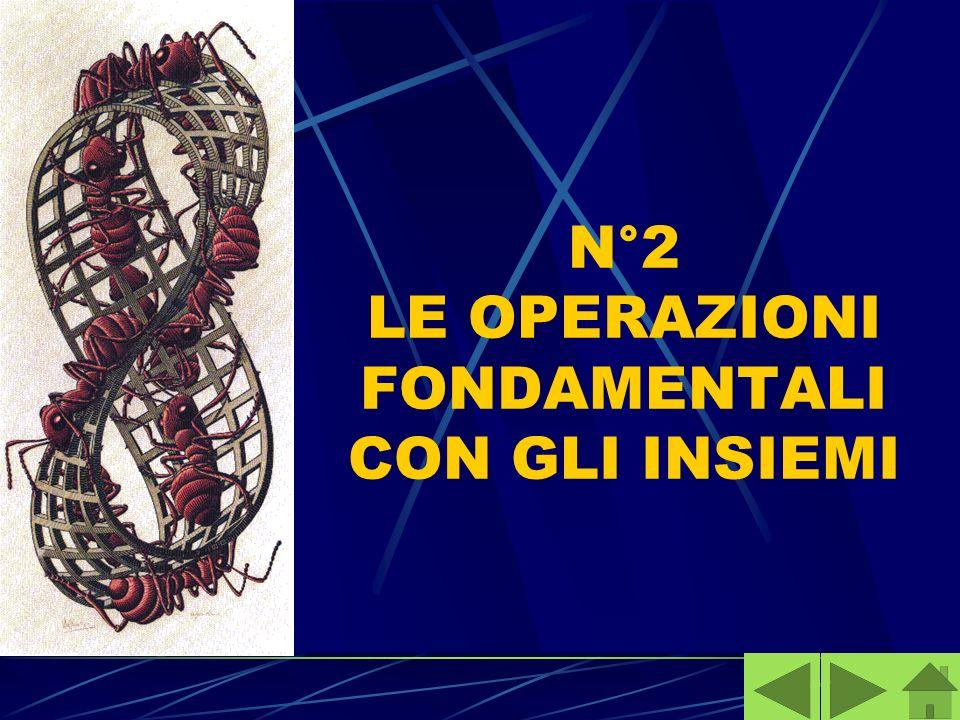 N°2 LE OPERAZIONI FONDAMENTALI CON GLI INSIEMI