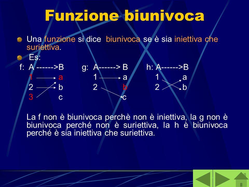 Funzione biunivoca Una funzione si dice biunivoca se è sia iniettiva che suriettiva. Es: f: A ------>B g: A------> B h: A------>B.