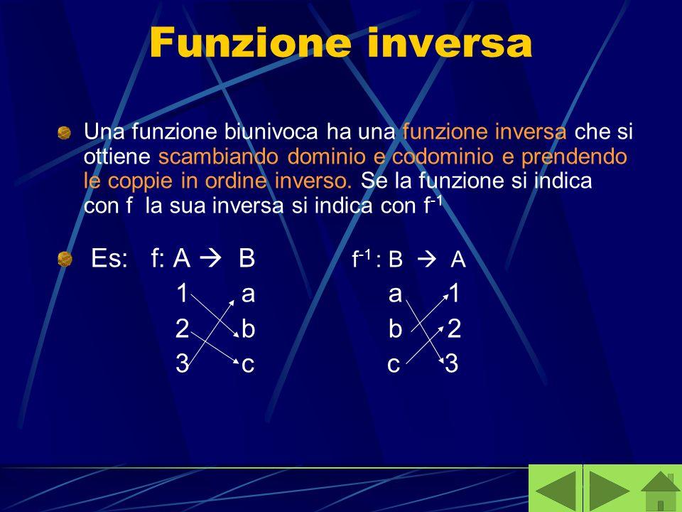 Funzione inversa Es: f: A  B f-1 : B  A 1 a a 1 2 b b 2 3 c c 3