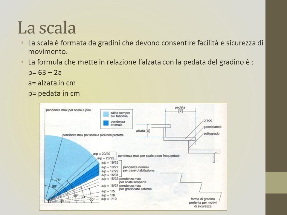 La scala La scala è formata da gradini che devono consentire facilità e sicurezza di movimento.