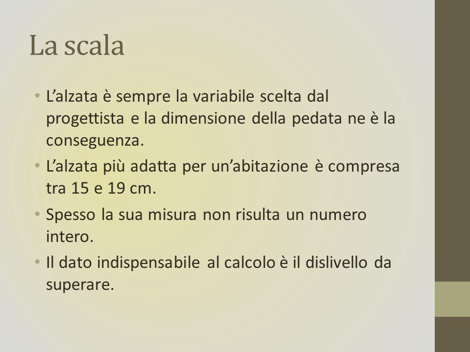 La scala L'alzata è sempre la variabile scelta dal progettista e la dimensione della pedata ne è la conseguenza.