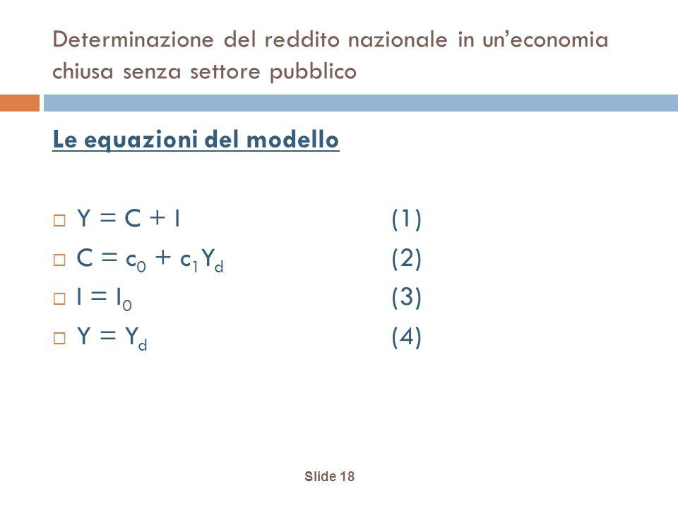 Le equazioni del modello Y = C + I (1) C = c0 + c1Yd (2) I = I0 (3)