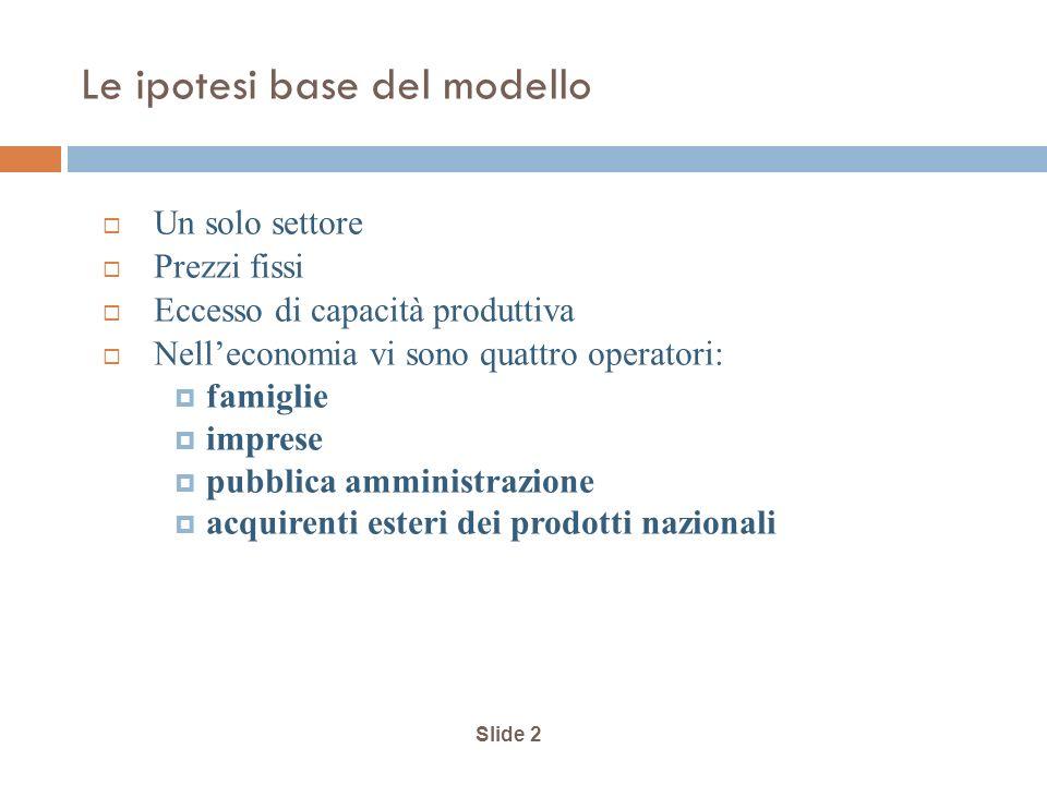Le ipotesi base del modello