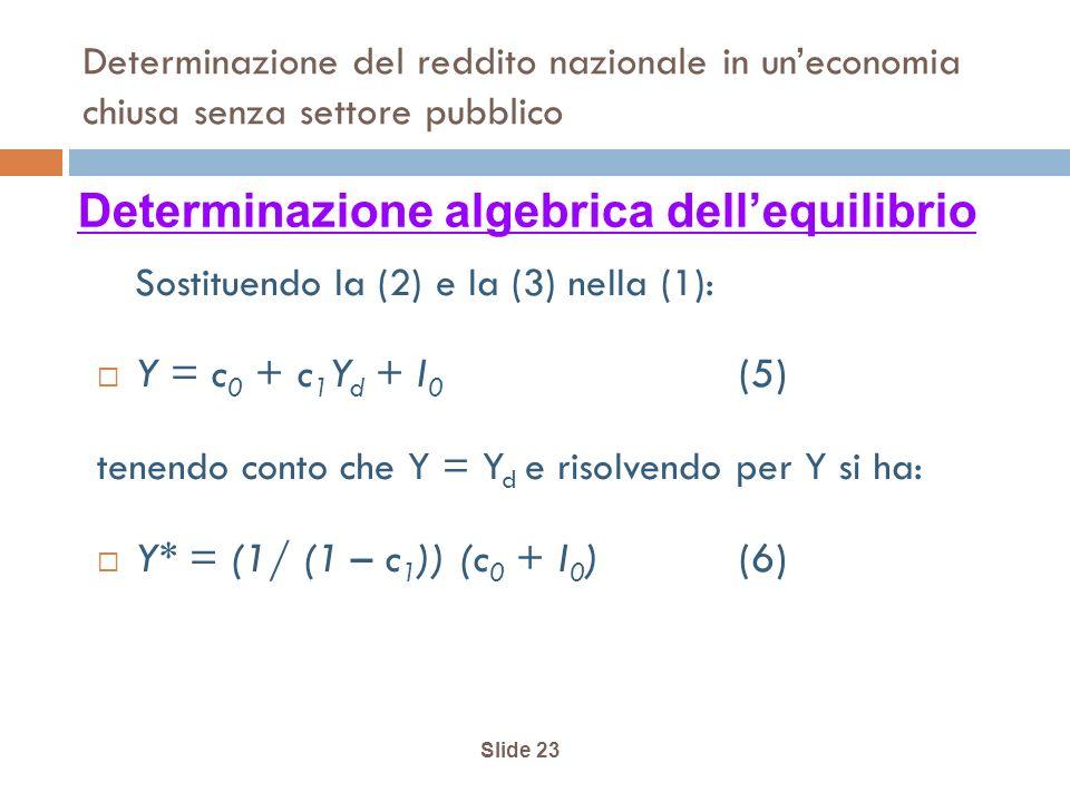 Determinazione algebrica dell'equilibrio