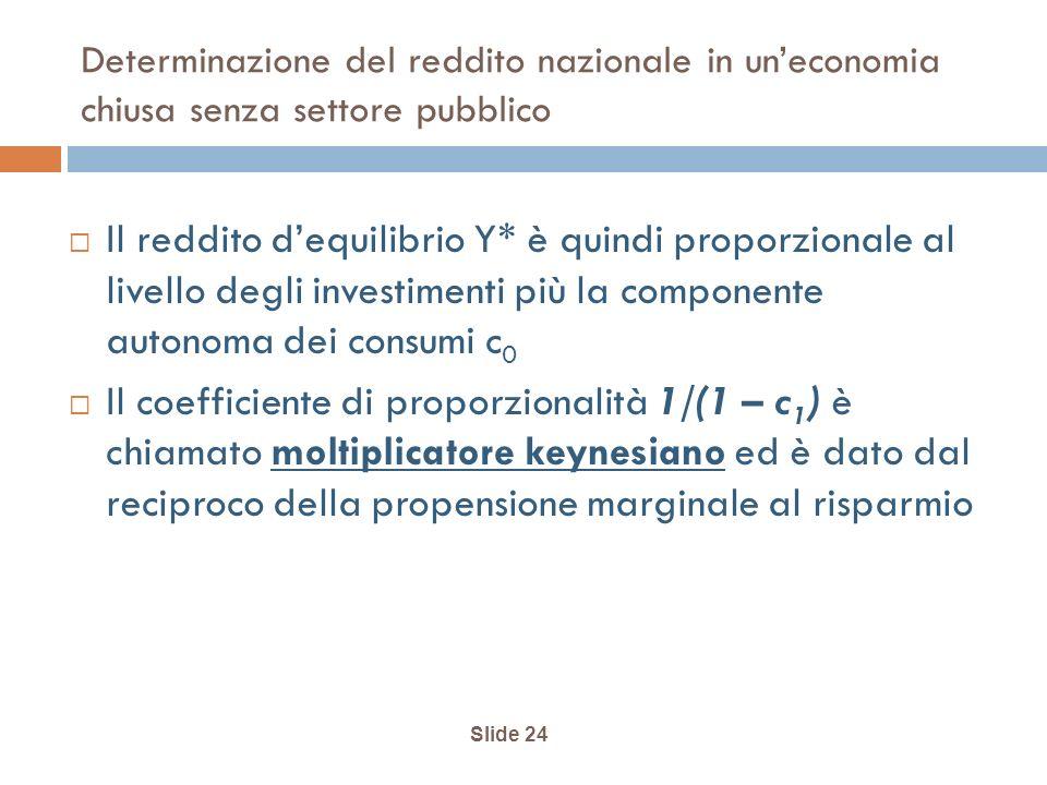 Determinazione del reddito nazionale in un'economia chiusa senza settore pubblico