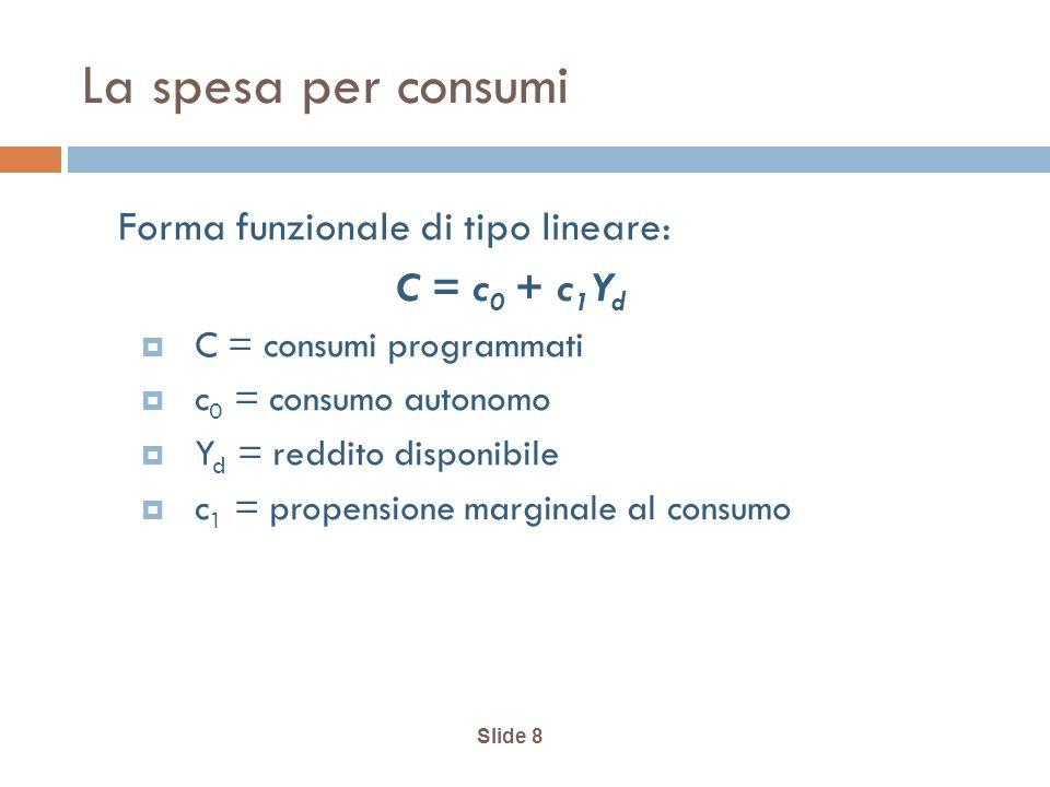 La spesa per consumi Forma funzionale di tipo lineare: C = c0 + c1Yd