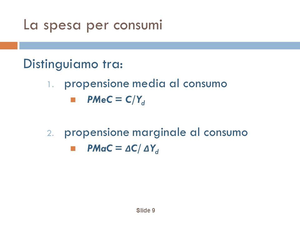 La spesa per consumi Distinguiamo tra: propensione media al consumo
