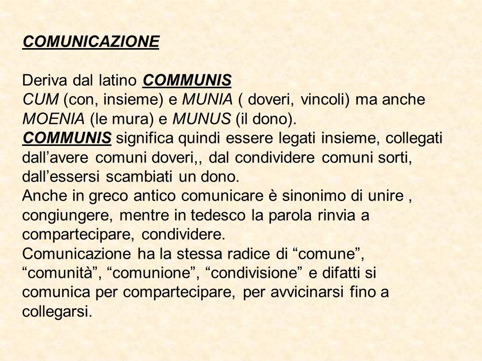 COMUNICAZIONE Deriva dal latino COMMUNIS. CUM (con, insieme) e MUNIA ( doveri, vincoli) ma anche MOENIA (le mura) e MUNUS (il dono).