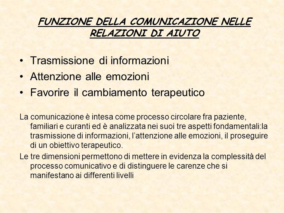 FUNZIONE DELLA COMUNICAZIONE NELLE RELAZIONI DI AIUTO