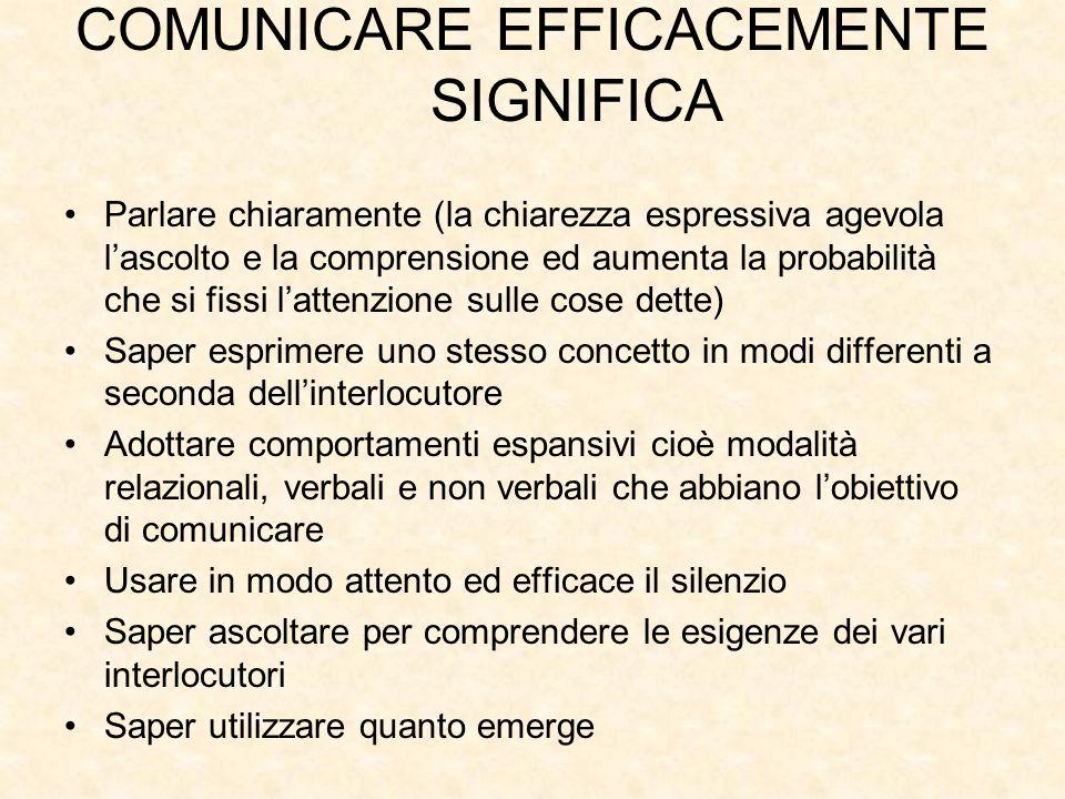 COMUNICARE EFFICACEMENTE SIGNIFICA