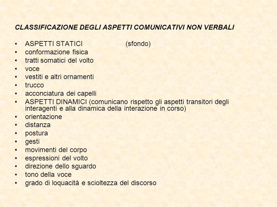 CLASSIFICAZIONE DEGLI ASPETTI COMUNICATIVI NON VERBALI