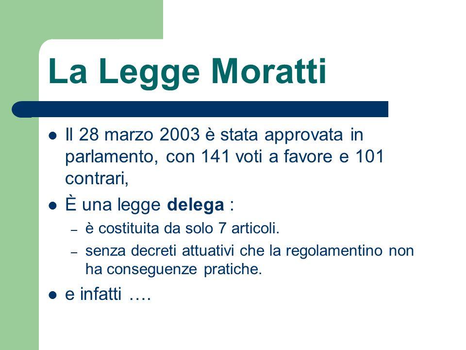 La Legge Moratti Il 28 marzo 2003 è stata approvata in parlamento, con 141 voti a favore e 101 contrari,