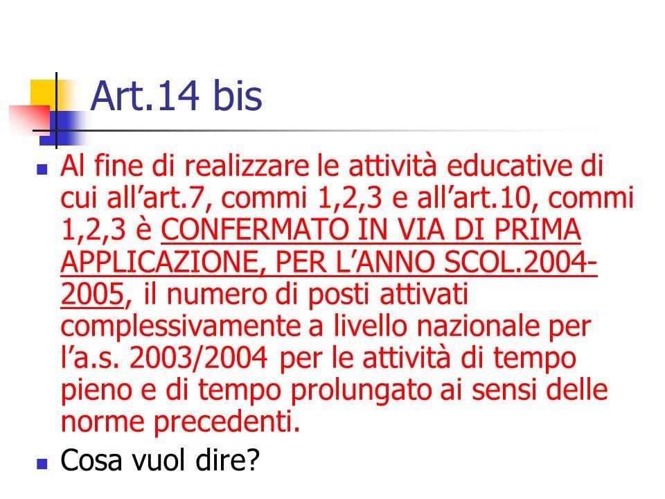 Art.14 bis