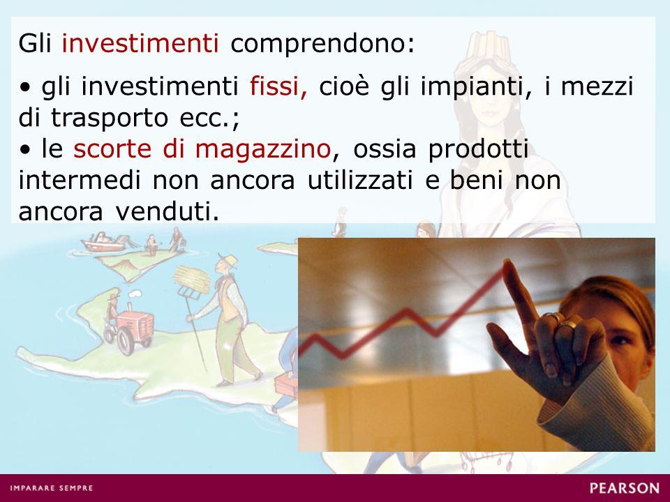 Gli investimenti comprendono: