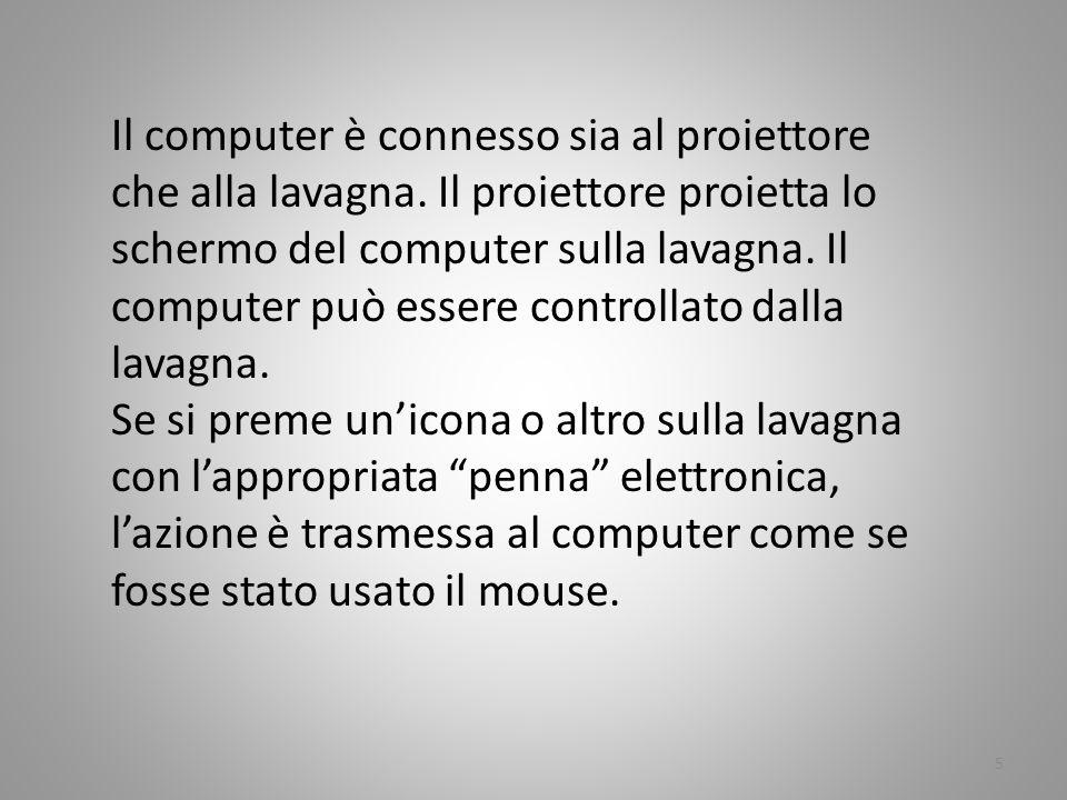 Il computer è connesso sia al proiettore che alla lavagna