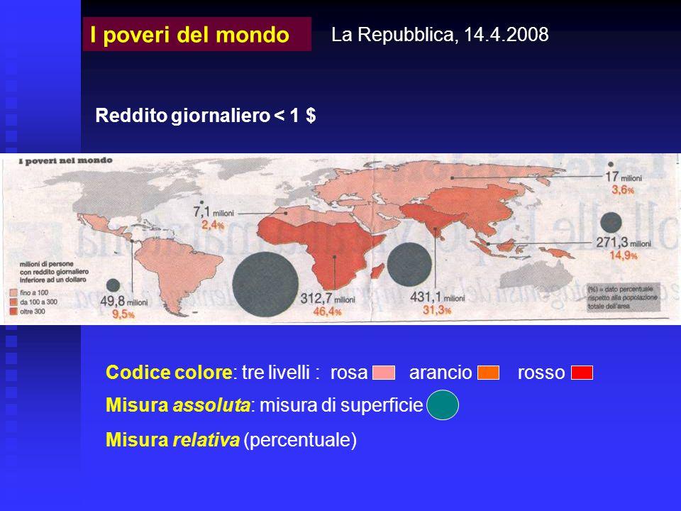 I poveri del mondo La Repubblica, 14.4.2008