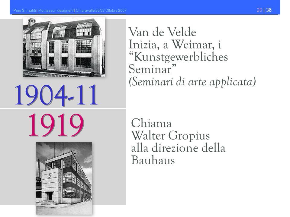 1919 1904-11 Van de Velde Inizia, a Weimar, i Kunstgewerbliches