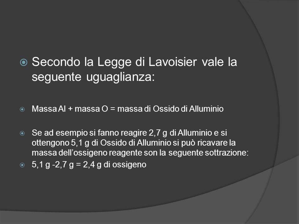 Secondo la Legge di Lavoisier vale la seguente uguaglianza: